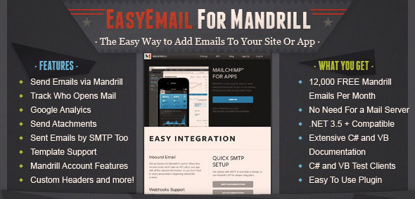 Easy Email For Mandrill